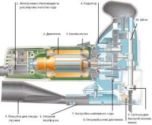 Внутренняя схема электролобзика