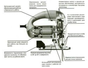 Фото схемы электрического лобзика