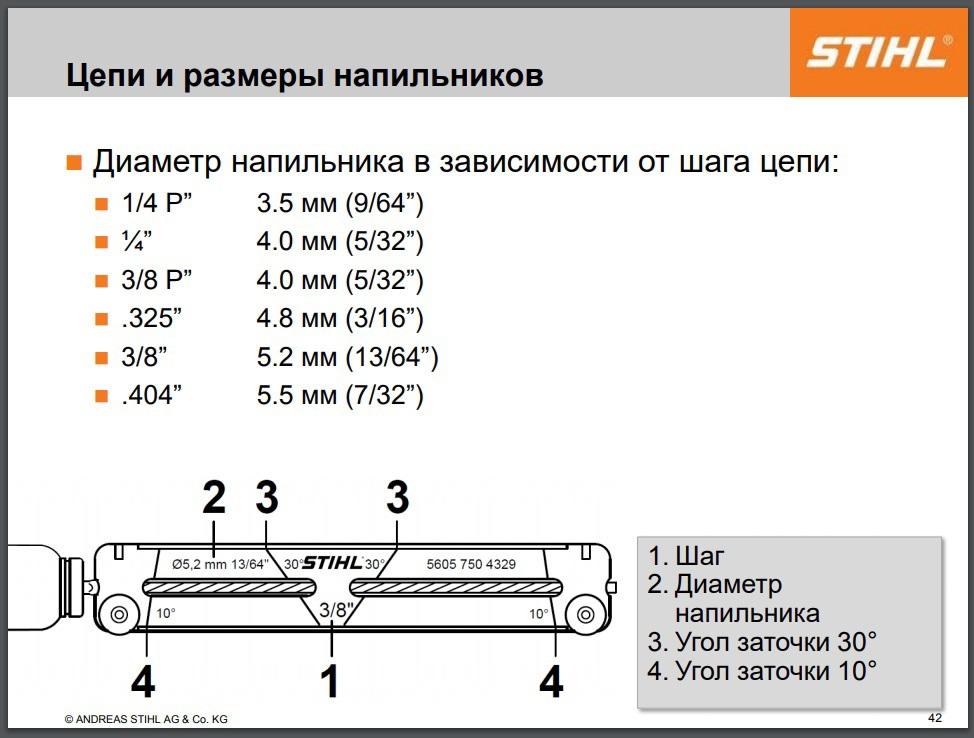 Отношение параметров напильника и размеров цепи Штиль